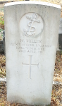 Miller H